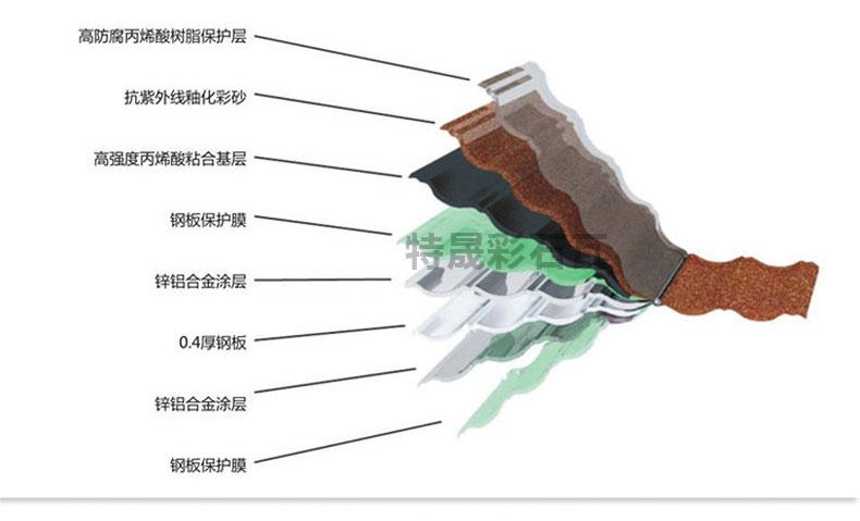 彩石瓦材料类型.jpg