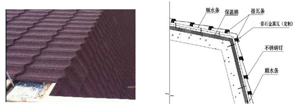 彩石瓦安裝剖析.jpg