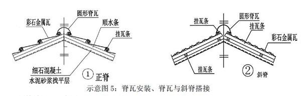 脊瓦安裝圖.jpg